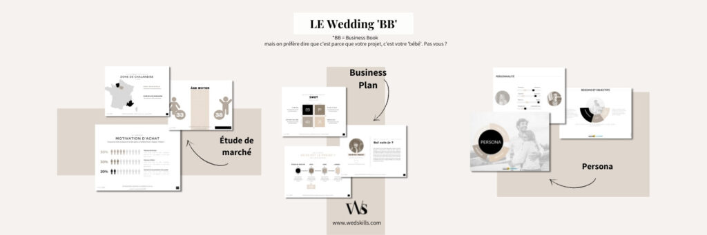 créer son entreprise wedding planner business plan