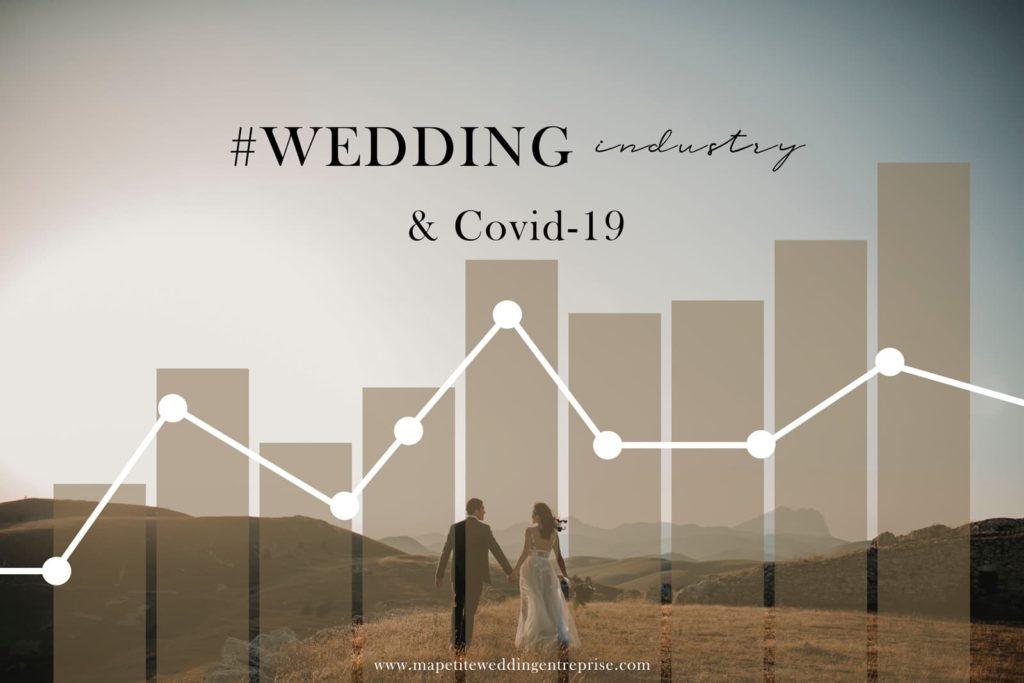 impact du covid-19 coronavirus de l'industrie du mariage